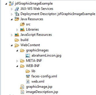 This image is showing the eclipse hierarchy of JSF Example