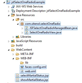 Image is showing Eclipse architecture of the JSF Example