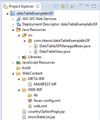 Image showing Eclipse Screen for Example Of JSF Component (h:dataTable)