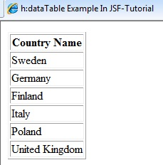 h:dataTable in JSF